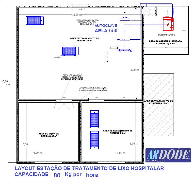 Layout RSS - 0_95 x 1,5 AELA 650(2)